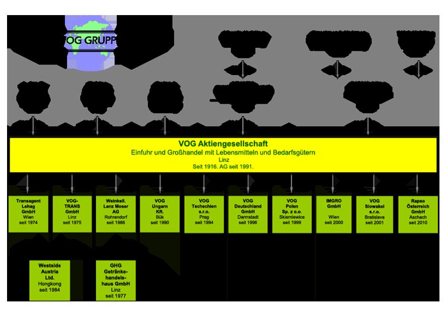 Organigramm 09 2020 neu